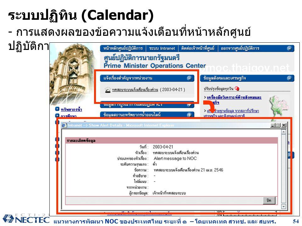 แนวทางการพัฒนา NOC ของประเทศไทย ระยะที่ ๑ – โดยเนคเทค สวทช. และ สบทร. 54 ระบบปฏิทิน (Calendar) - การแสดงผลของข้อความแจ้งเตือนที่หน้าหลักศูนย์ ปฏิบัติก