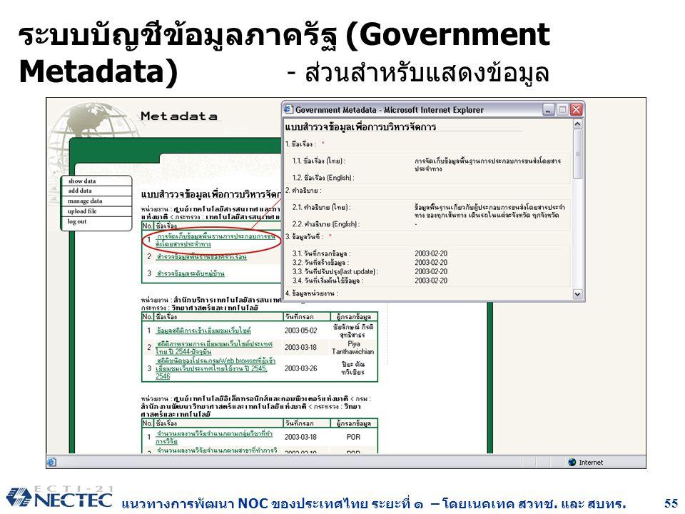 แนวทางการพัฒนา NOC ของประเทศไทย ระยะที่ ๑ – โดยเนคเทค สวทช. และ สบทร. 55 ระบบบัญชีข้อมูลภาครัฐ (Government Metadata) - ส่วนสำหรับแสดงข้อมูล