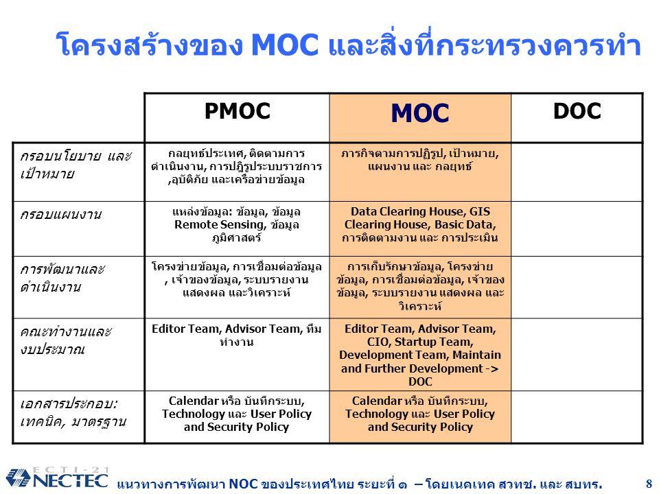 แนวทางการพัฒนา NOC ของประเทศไทย ระยะที่ ๑ – โดยเนคเทค สวทช. และ สบทร. 8 โครงสร้างของ MOC และสิ่งที่กระทรวงควรทำ PMOC MOC DOC กรอบนโยบาย และ เป้าหมาย ก