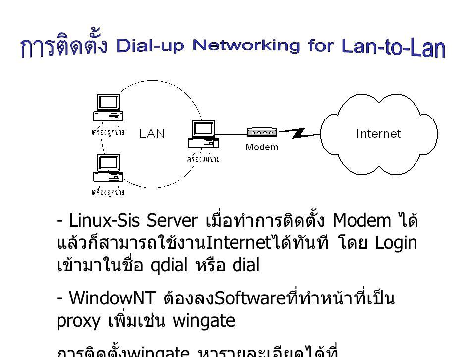 :-> ifconfig (Linux) :-> winipcfg (Windows 95 & 98) :-> ipconfig (Windows NT 4.0) โดยคำสั่งเหล่านี้เป็นคำสั่งที่ใช้ตรวจสอบค่า ต่างๆ ที่สำคัญในการติดต่อ Network เช่น IP Address เป็นต้น
