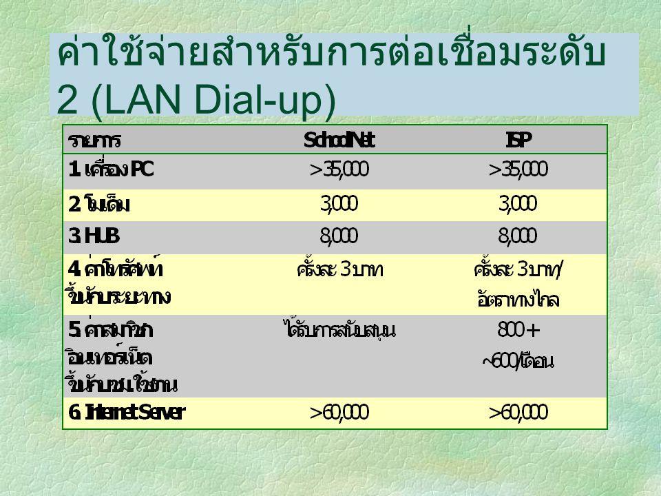 ค่าใช้จ่ายสำหรับการต่อเชื่อมระดับ 2 (LAN Dial-up)