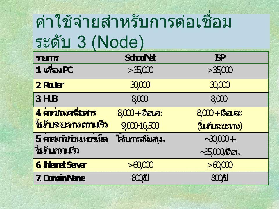 ค่าใช้จ่ายสำหรับการต่อเชื่อม ระดับ 3 (Node)