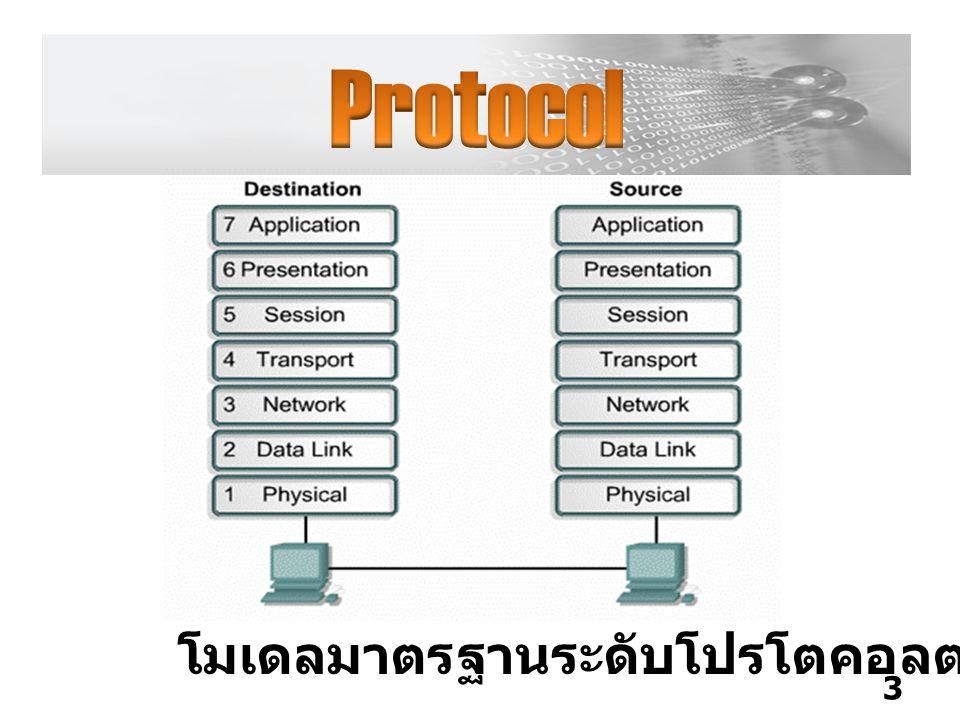 TCP ย่อมาจาก Transmission Control Protocol IP ย่อมาจาก Internet Protocol UDP ย่อมาจาก User Datagram Protocol 4