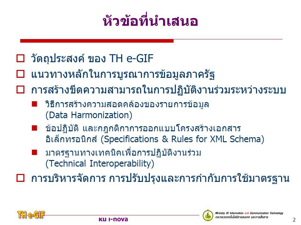2 หัวข้อที่นำเสนอ  วัตถุประสงค์ ของ TH e-GIF  แนวทางหลักในการบูรณาการข้อมูลภาครัฐ  การสร้างขีดความสามารถในการปฏิบัติงานร่วมระหว่างระบบ วิธีการสร้าง