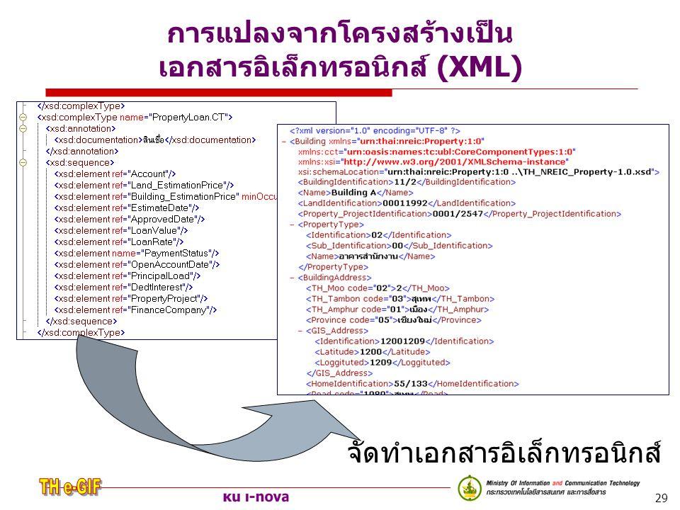 29 การแปลงจากโครงสร้างเป็น เอกสารอิเล็กทรอนิกส์ (XML) จัดทำเอกสารอิเล็กทรอนิกส์