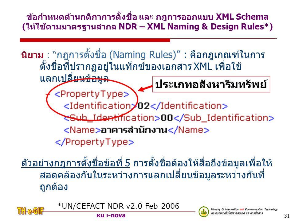 """31 ข้อกำหนดด้านกติกาการตั้งชื่อ และ กฎการออกแบบ XML Schema (ให้ใช้ตามมาตรฐานสากล NDR – XML Naming & Design Rules*) นิยาม : """" กฎการตั้งชื่อ (Naming Rul"""