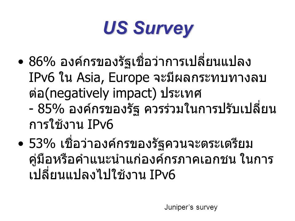 US Survey 86% องค์กรของรัฐเชื่อว่าการเปลี่ยนแปลง IPv6 ใน Asia, Europe จะมีผลกระทบทางลบ ต่อ(negatively impact) ประเทศ - 85% องค์กรของรัฐ ควรร่วมในการปร