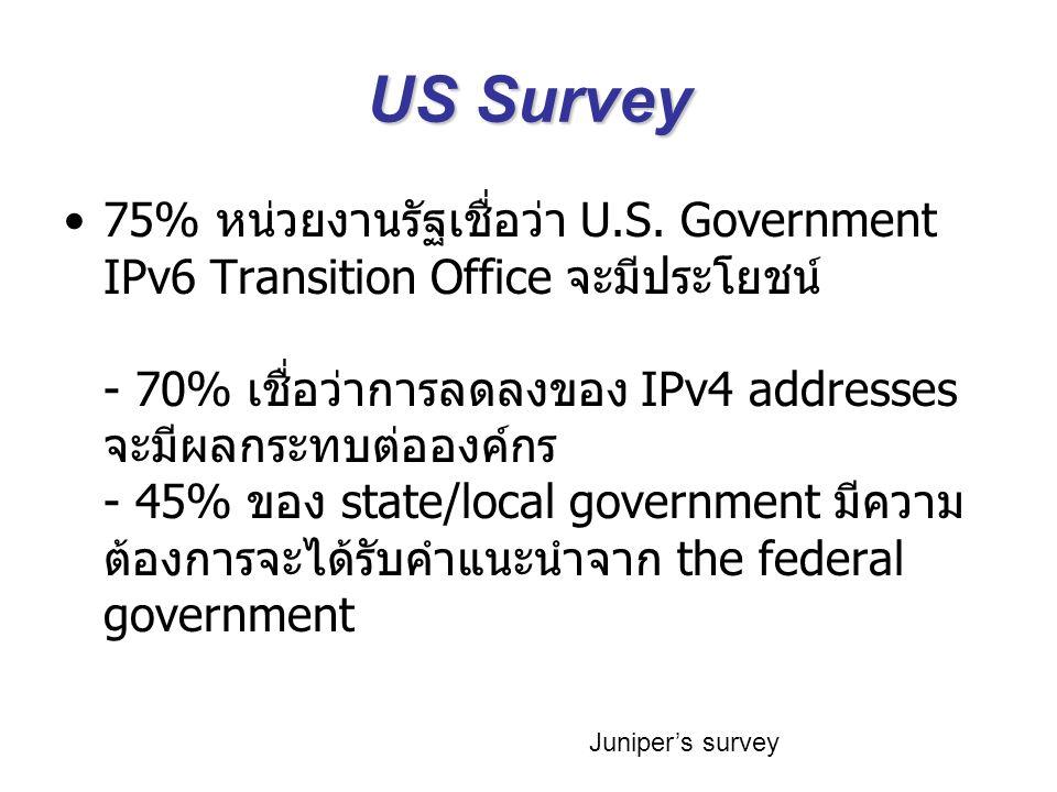 US Survey 75% หน่วยงานรัฐเชื่อว่า U.S. Government IPv6 Transition Office จะมีประโยชน์ - 70% เชื่อว่าการลดลงของ IPv4 addresses จะมีผลกระทบต่อองค์กร - 4