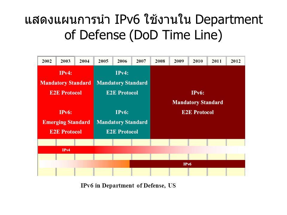 แสดงแผนการนำ IPv6 ใช้งานใน Department of Defense (DoD Time Line) IPv6 in Department of Defense, US