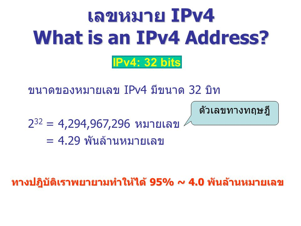 เลขหมาย IPv4 What is an IPv4 Address? IPv4: 32 bits ขนาดของหมายเลข IPv4 มีขนาด 32 บิท 2 32 = 4,294,967,296 หมายเลข = 4.29 พันล้านหมายเลข ตัวเลขทางทฤษฎ