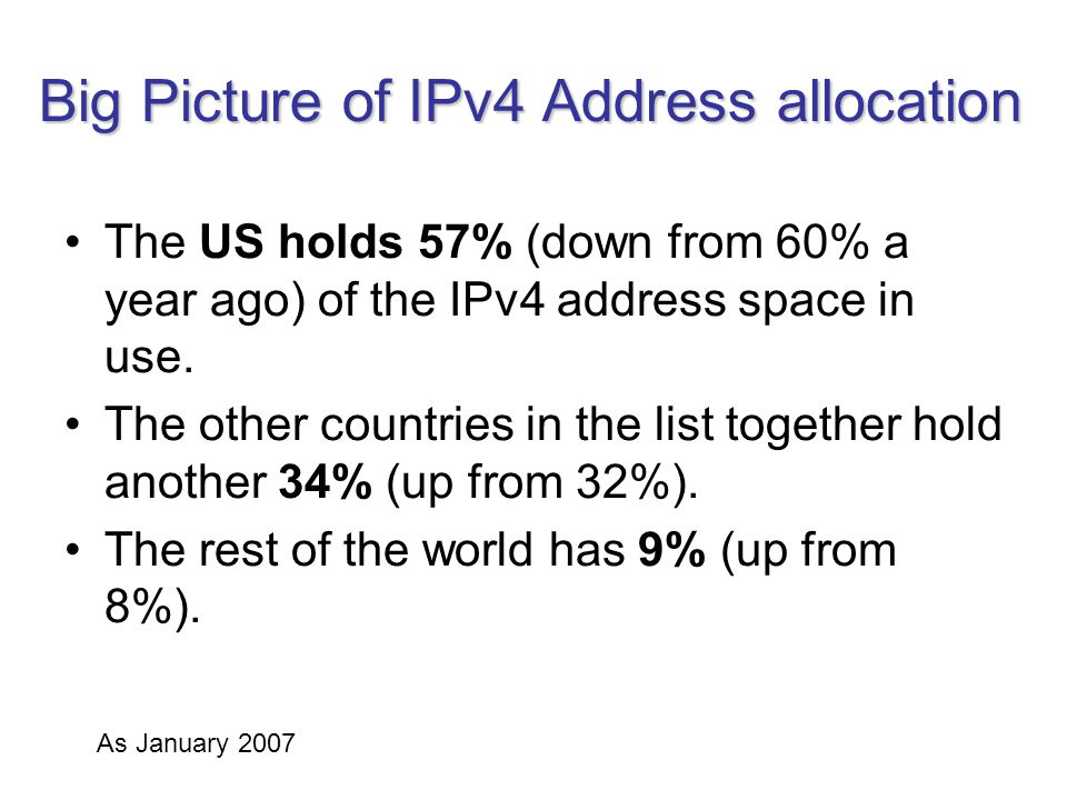 Big Picture of IPv4 Address allocation The US holds 57% (down from 60% a year ago) of the IPv4 address space in use. The other countries in the list t