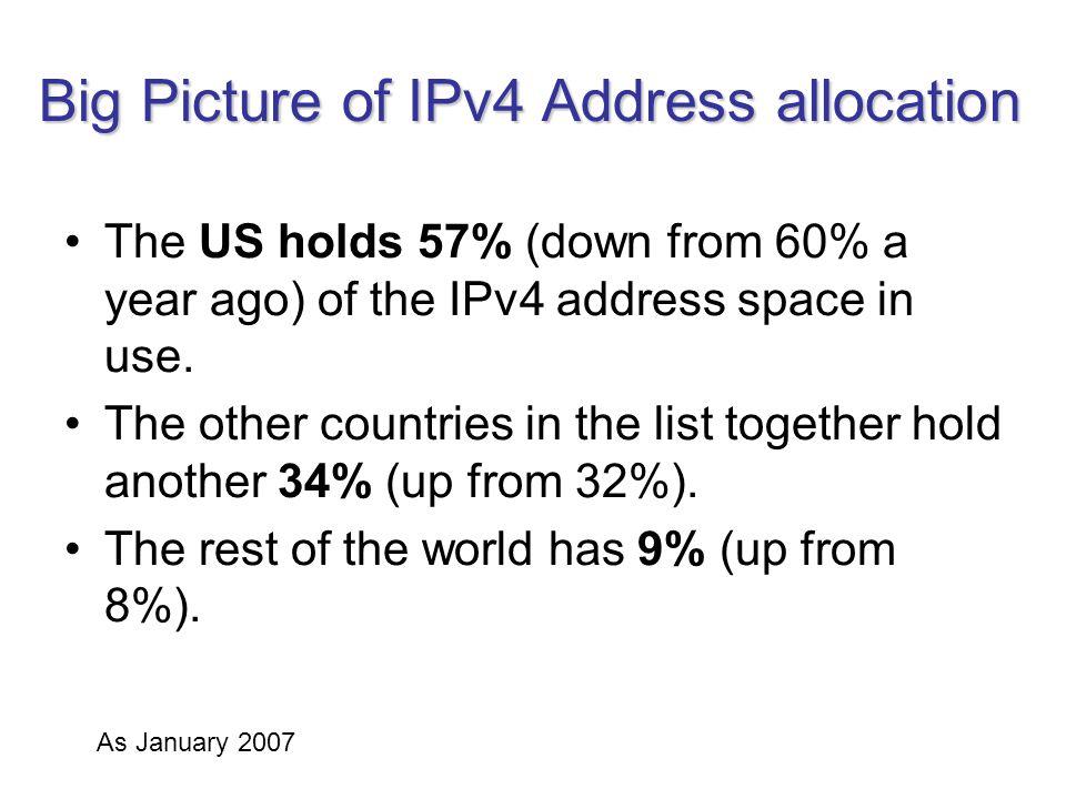 สีเขียวคือ หมายเลข IPv4 ที่ ยังไม่ใช้งาน (ข้อมูลเดือน มกราคม 2550)