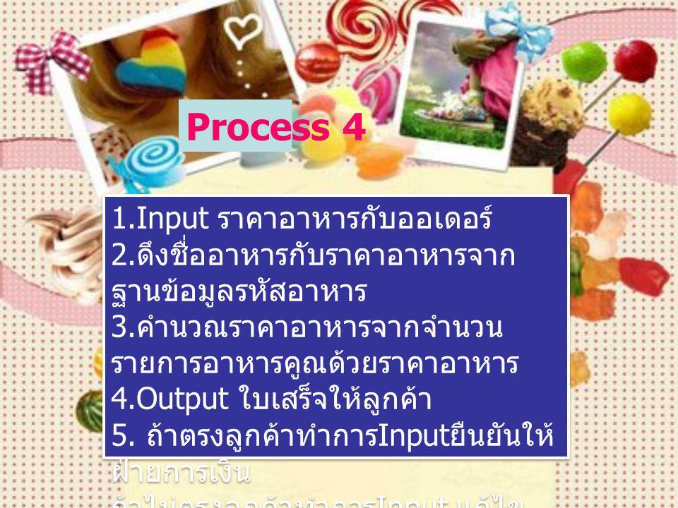 Process 4 1.Input ราคาอาหารกับออเดอร์ 2. ดึงชื่ออาหารกับราคาอาหารจาก ฐานข้อมูลรหัสอาหาร 3. คำนวณราคาอาหารจากจำนวน รายการอาหารคูณด้วยราคาอาหาร 4.Output