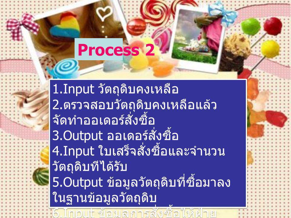 Process 2 1.Input วัตถุดิบคงเหลือ 2. ตรวจสอบวัตถุดิบคงเหลือแล้ว จัดทำออเดอร์สั่งซื้อ 3.Output ออเดอร์สั่งซื้อ 4.Input ใบเสร็จสั่งซื้อและจำนวน วัตถุดิบ