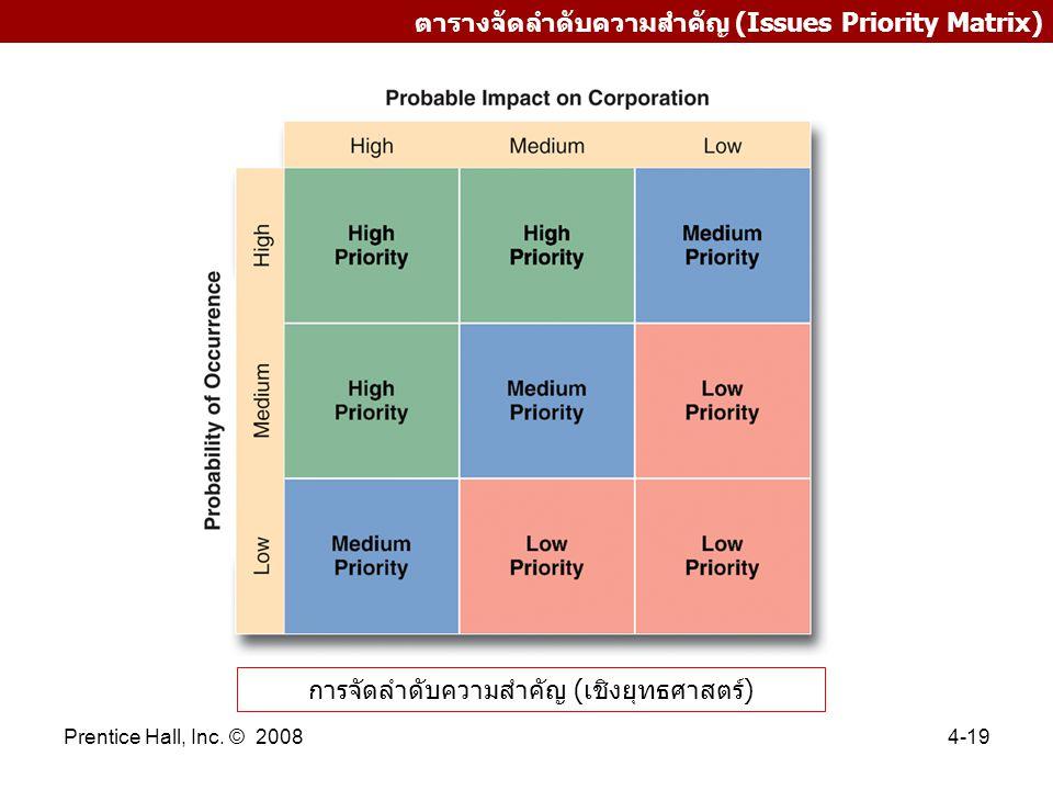 Prentice Hall, Inc. © 20084-19 ตารางจัดลำดับความสำคัญ (Issues Priority Matrix) การจัดลำดับความสำคัญ ( เชิงยุทธศาสตร์ )