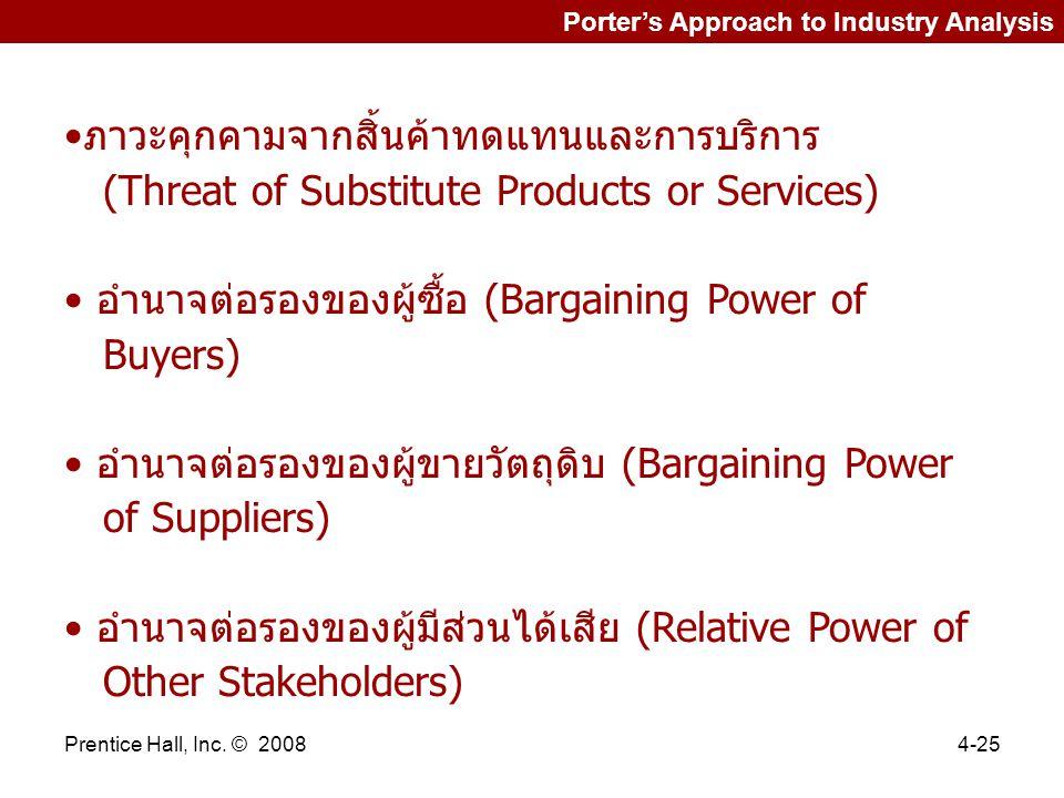 Prentice Hall, Inc. © 20084-25 Porter's Approach to Industry Analysis ภาวะคุกคามจากสิ้นค้าทดแทนและการบริการ (Threat of Substitute Products or Services
