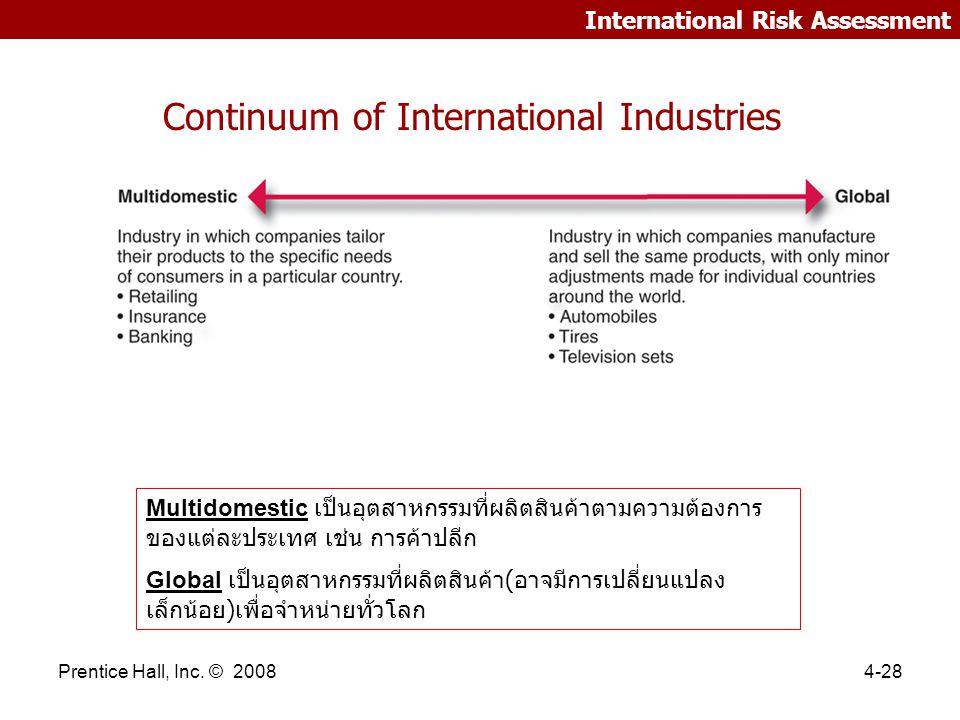 Prentice Hall, Inc. © 20084-28 International Risk Assessment Continuum of International Industries Multidomestic เป็นอุตสาหกรรมที่ผลิตสินค้าตามความต้อ