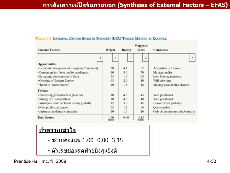 Prentice Hall, Inc. © 20084-33 การสังเคราะห์ปัจจัยภายนอก (Synthesis of External Factors – EFAS) ทำความเข้าใจ - ระบบคะแนน 1.00 0.00 3.15 - ตัวเลขช่องสุ