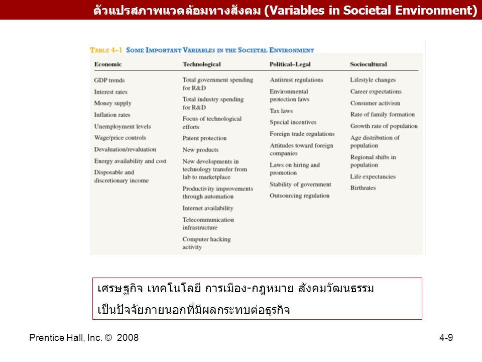 Prentice Hall, Inc. © 20084-9 ตัวแปรสภาพแวดล้อมทางสังคม (Variables in Societal Environment) เศรษฐกิจ เทคโนโลยี การเมือง-กฎหมาย สังคมวัฒนธรรม เป็นปัจจั