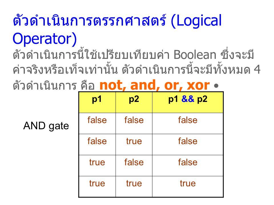 ตัวดำเนินการตรรกศาสตร์ (Logical Operator) ตัวดำเนินการนี้ใช้เปรียบเทียบค่า Boolean ซึ่งจะมี ค่าจริงหรือเท็จเท่านั้น ตัวดำเนินการนี้จะมีทั้งหมด 4 ตัวดำเนินการ คือ not, and, or, xor p1p2p1 && p2 false truefalse truefalse true AND gate