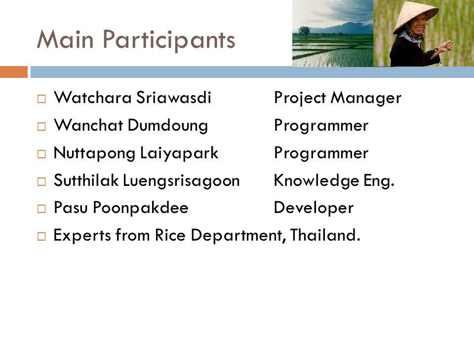 Main Participants  Watchara SriawasdiProject Manager  Wanchat DumdoungProgrammer  Nuttapong LaiyaparkProgrammer  Sutthilak LuengsrisagoonKnowledge