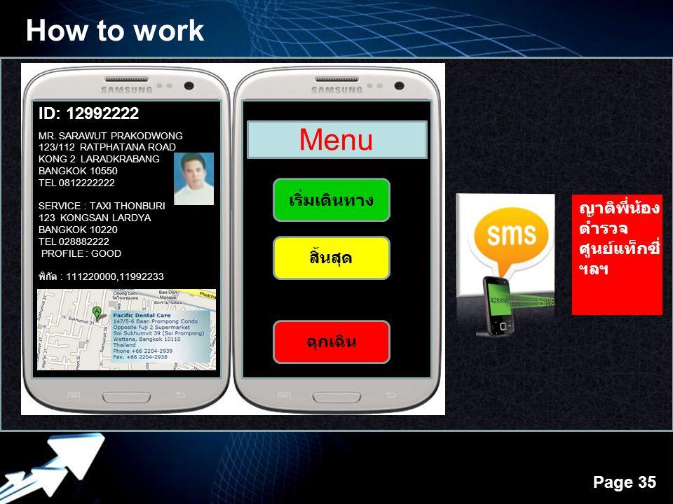 Powerpoint Templates Page 35 How to work MR. SARAWUT PRAKODWONG 123/112 RATPHATANA ROAD KONG 2 LARADKRABANG BANGKOK 10550 TEL 0812222222 SERVICE : TAX