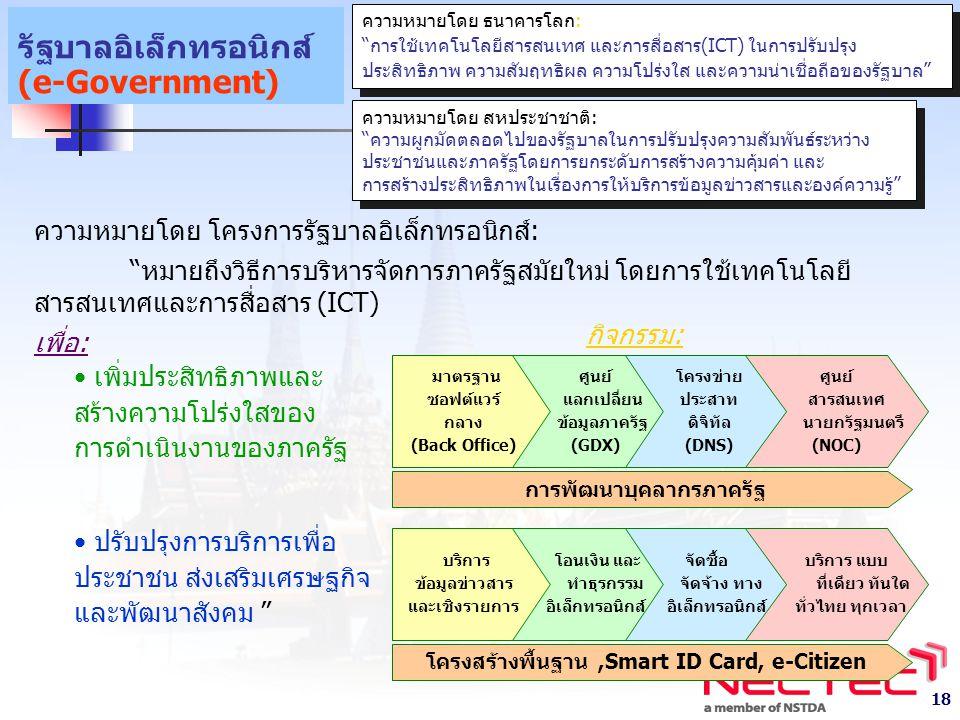 18 รัฐบาลอิเล็กทรอนิกส์ (e-Government) ความหมายโดย โครงการรัฐบาลอิเล็กทรอนิกส์: หมายถึงวิธีการบริหารจัดการภาครัฐสมัยใหม่ โดยการใช้เทคโนโลยี สารสนเทศและการสื่อสาร (ICT) เพื่อ: บริการ ข้อมูลข่าวสาร และเชิงรายการ โอนเงิน และ ทำธุรกรรม อิเล็กทรอนิกส์ จัดซื้อ จัดจ้าง ทาง อิเล็กทรอนิกส์ บริการ แบบ ที่เดียว ทันใด ทั่วไทย ทุกเวลา มาตรฐาน ซอฟต์แวร์ กลาง (Back Office) ศูนย์ แลกเปลี่ยน ข้อมูลภาครัฐ (GDX) โครงข่าย ประสาท ดิจิทัล (DNS) ศูนย์ สารสนเทศ นายกรัฐมนตรี (NOC) การพัฒนาบุคลากรภาครัฐ โครงสร้างพื้นฐาน,Smart ID Card, e-Citizen เพิ่มประสิทธิภาพและ สร้างความโปร่งใสของ การดำเนินงานของภาครัฐ ปรับปรุงการบริการเพื่อ ประชาชน ส่งเสริมเศรษฐกิจ และพัฒนาสังคม กิจกรรม: ความหมายโดย ธนาคารโลก: การใช้เทคโนโลยีสารสนเทศ และการสื่อสาร(ICT) ในการปรับปรุง ประสิทธิภาพ ความสัมฤทธิผล ความโปร่งใส และความน่าเชื่อถือของรัฐบาล ความหมายโดย ธนาคารโลก: การใช้เทคโนโลยีสารสนเทศ และการสื่อสาร(ICT) ในการปรับปรุง ประสิทธิภาพ ความสัมฤทธิผล ความโปร่งใส และความน่าเชื่อถือของรัฐบาล ความหมายโดย สหประชาชาติ: ความผูกมัดตลอดไปของรัฐบาลในการปรับปรุงความสัมพันธ์ระหว่าง ประชาชนและภาครัฐโดยการยกระดับการสร้างความคุ้มค่า และ การสร้างประสิทธิภาพในเรื่องการให้บริการข้อมูลข่าวสารและองค์ความรู้ ความหมายโดย สหประชาชาติ: ความผูกมัดตลอดไปของรัฐบาลในการปรับปรุงความสัมพันธ์ระหว่าง ประชาชนและภาครัฐโดยการยกระดับการสร้างความคุ้มค่า และ การสร้างประสิทธิภาพในเรื่องการให้บริการข้อมูลข่าวสารและองค์ความรู้