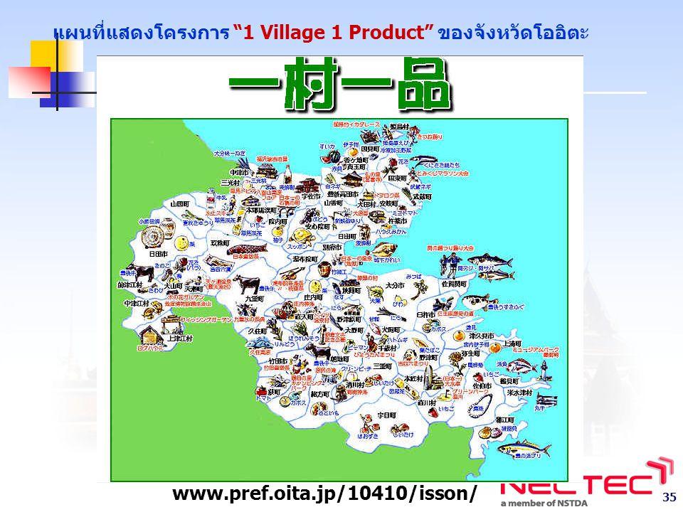 35 แผนที่แสดงโครงการ 1 Village 1 Product ของจังหวัดโออิตะ www.pref.oita.jp/10410/isson/
