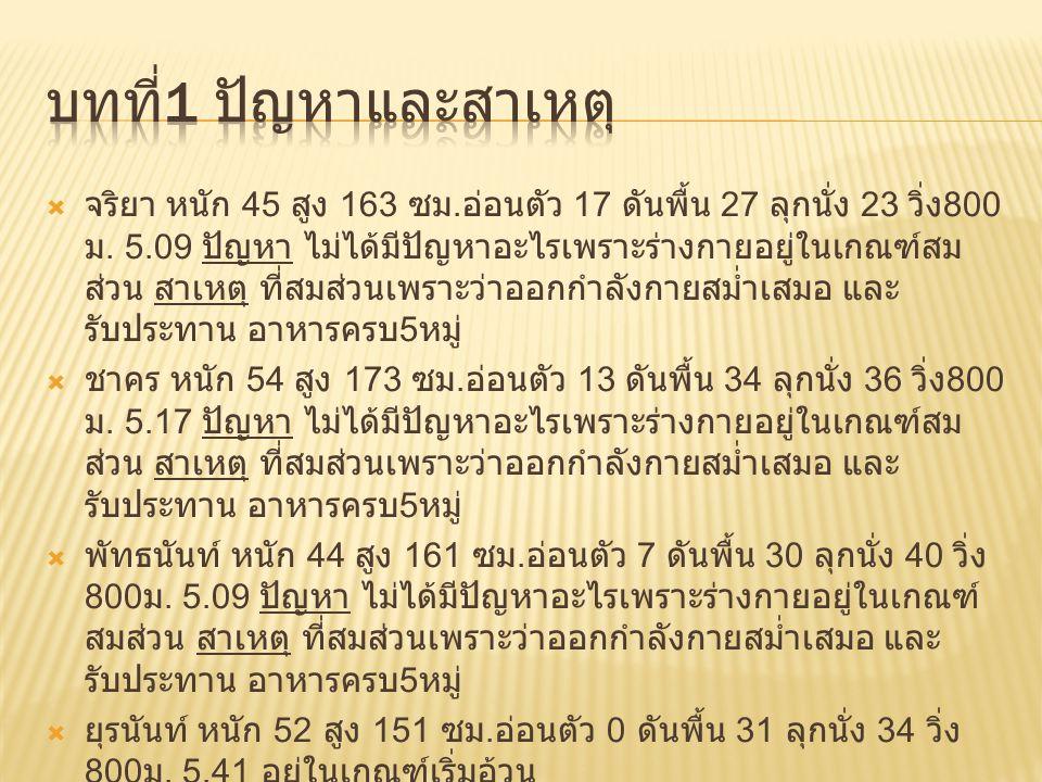 ชื่อผู้ทำโครงงาน ด. ญ. จริยา เกษมสันต์ ณ อยุธยา ม.1/14 เลขที่ 6 ด. ช. ชาคร อุสาหะ ม.1/14 เลขที่ 10 ด. ญ. พัทธนันท์ พิมสาร ม.1/14 เลขที่ 34 ด. ช. ยุรนั
