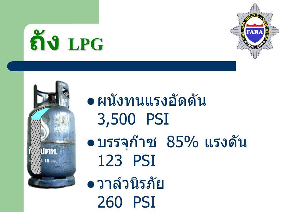 ถัง LPG ผนังทนแรงอัดดัน 3,500 PSI บรรจุก๊าซ 85% แรงดัน 123 PSI วาล์วนิรภัย 260 PSI ตัวลดความดัน 0.8-1.5 PSI