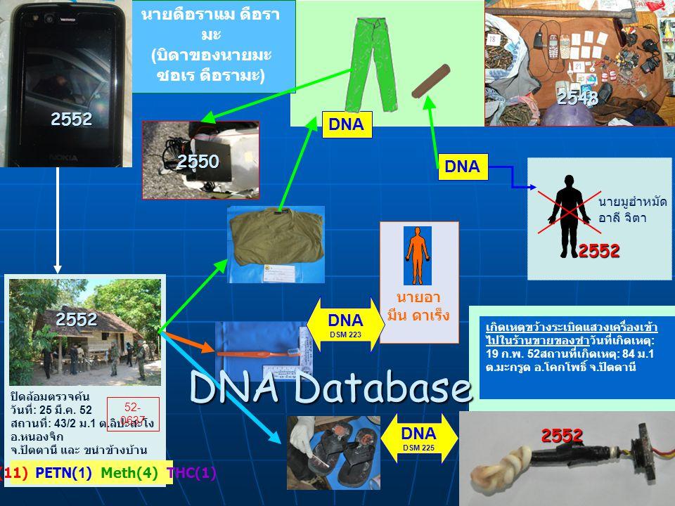 เกิดเหตุขว้างระเบิดแสวงเครื่องเข้า ไปในร้านขายของชำวันที่เกิดเหตุ : 19 ก. พ. 52 สถานที่เกิดเหตุ : 84 ม.1 ต. มะกรูด อ. โคกโพธิ์ จ. ปัตตานี DNA DSM 225