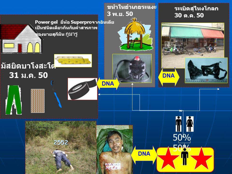 มัสยิดบาโงสะโต 31 ม. ค. 50 ขนำในอำเภอระแงะ 3 พ. ย. 50 ระเบิดสุไหงโกลก 30 ต. ค. 50 Power gel ยี่ห้อ Superpro จากอินเดีย เป็นชนิดเดียวกันกับคำสารภาพ ของ