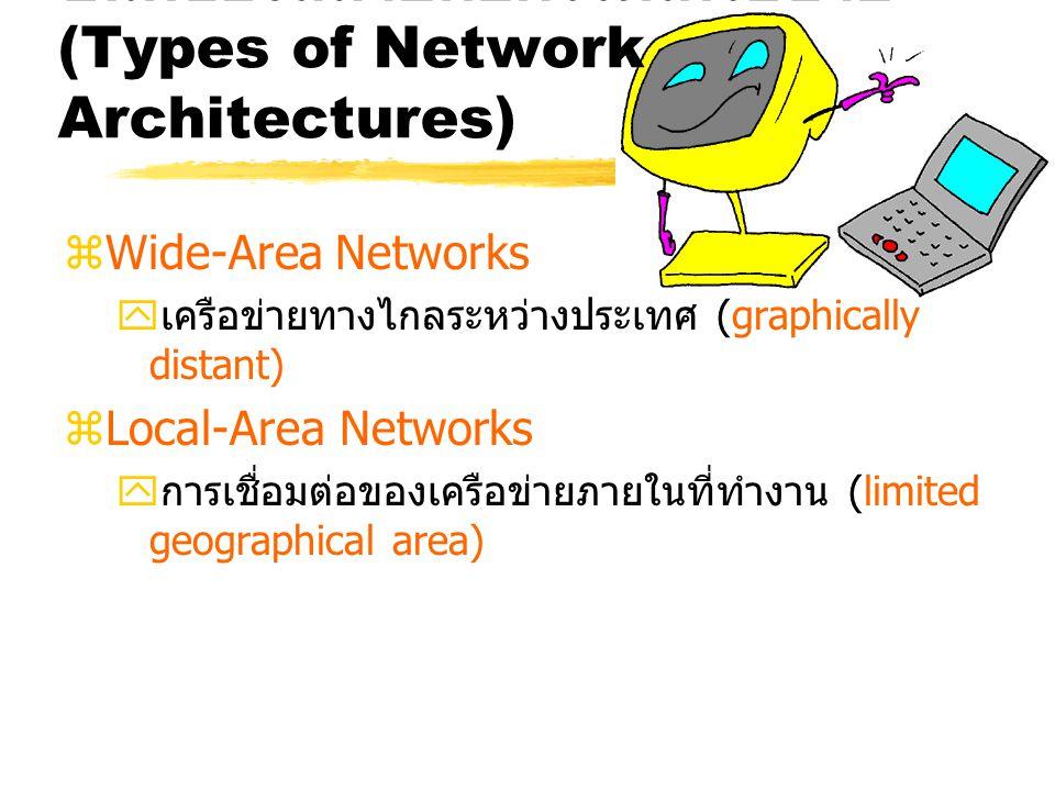 ชนิดของสถาปัตยกรรมเครือข่าย (Types of Network Architectures) zWide-Area Networks yเครือข่ายทางไกลระหว่างประเทศ (graphically distant) zLocal-Area Networks yการเชื่อมต่อของเครือข่ายภายในที่ทำงาน (limited geographical area)