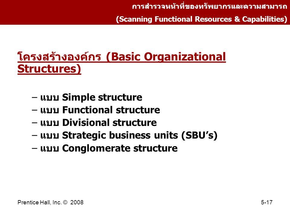 Prentice Hall, Inc. © 20085-17 การสำรวจหน้าที่ของทรัพยากรและความสามารถ (Scanning Functional Resources & Capabilities) โครงสร้างองค์กร (Basic Organizat