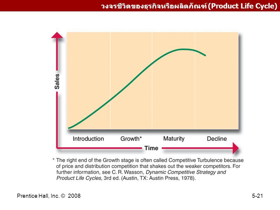 Prentice Hall, Inc. © 20085-21 วงจรชีวิตของธุรกิจหรือผลิตภัณฑ์ (Product Life Cycle)