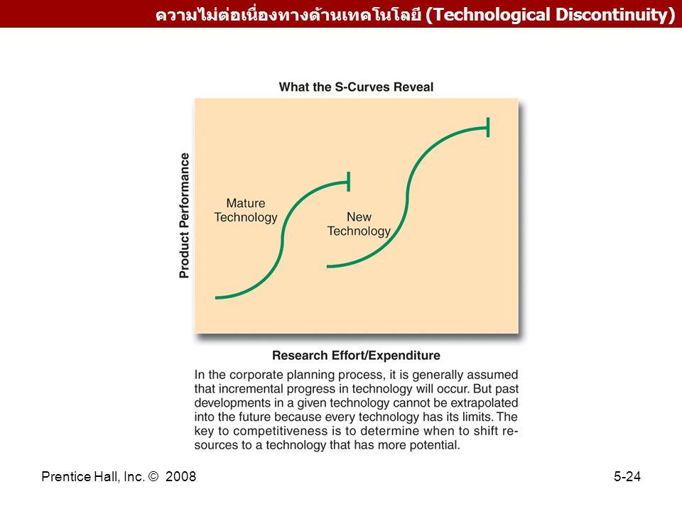 Prentice Hall, Inc. © 20085-24 ความไม่ต่อเนื่องทางด้านเทคโนโลยี (Technological Discontinuity)