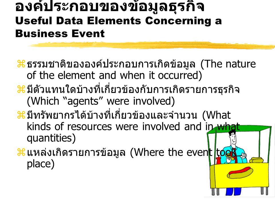 องค์ประกอบของข้อมูลธุรกิจ Useful Data Elements Concerning a Business Event zธรรมชาติขององค์ประกอบการเกิดข้อมูล (The nature of the element and when it