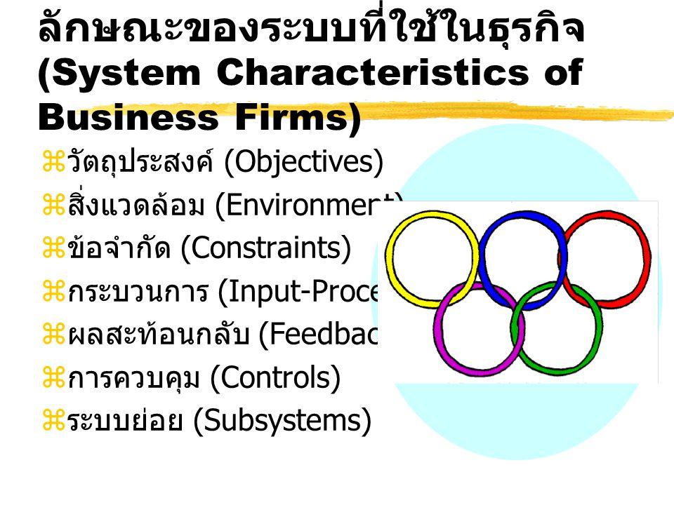 ลักษณะของระบบที่ใช้ในธุรกิจ (System Characteristics of Business Firms) zวัตถุประสงค์ (Objectives) zสิ่งแวดล้อม (Environment) zข้อจำกัด (Constraints) z