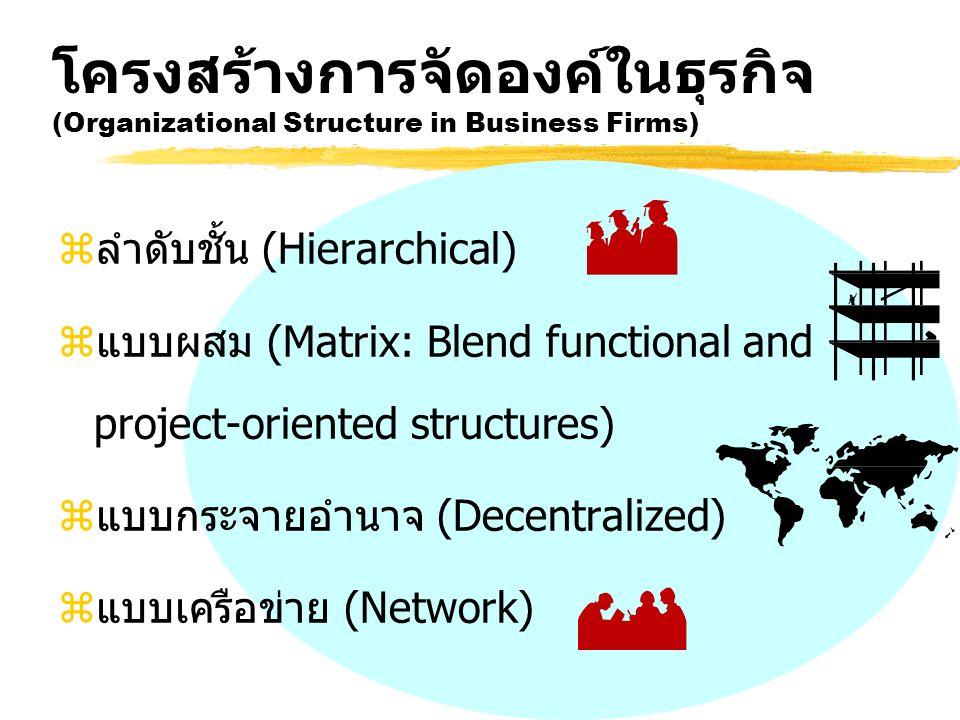 โครงสร้างการจัดองค์ในธุรกิจ (Organizational Structure in Business Firms) zลำดับชั้น (Hierarchical) zแบบผสม (Matrix: Blend functional and project-orien