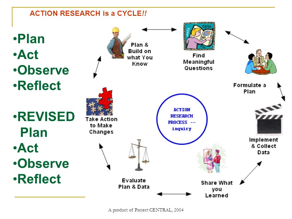 A product of Project CENTRAL, 2004 Approaches to Action Research Individual Teacher Research Collaborative Action Research School-wide Action Research Emily Calhoun, 1993