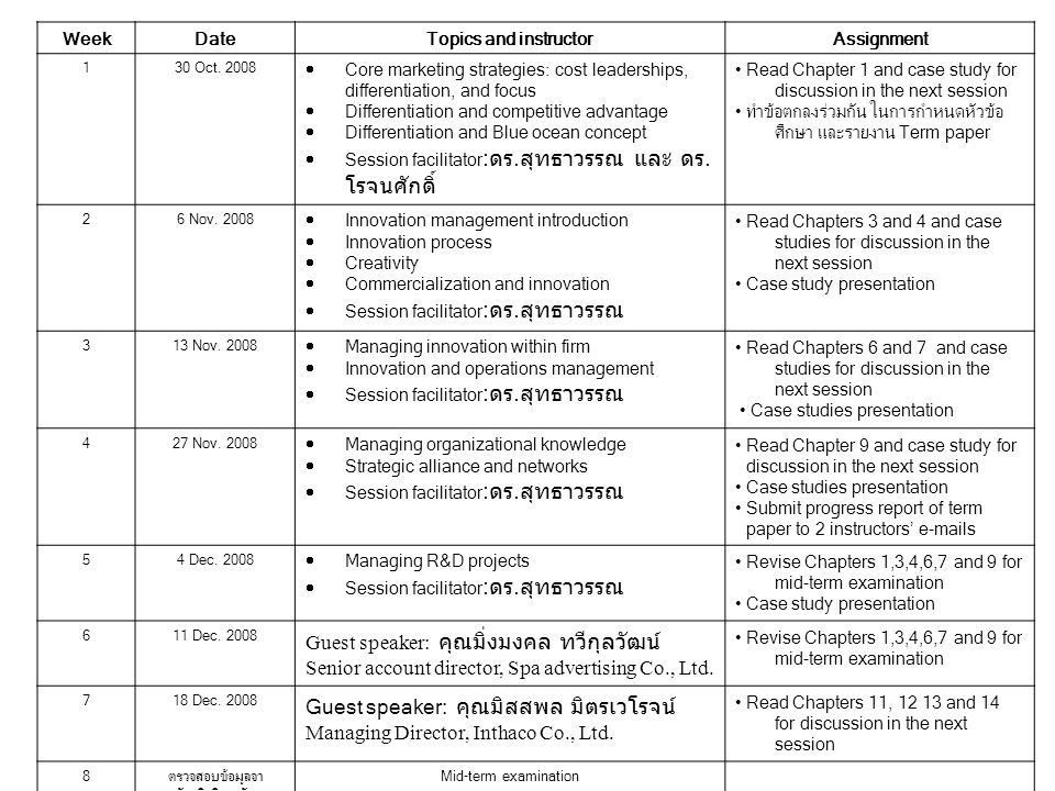 WeekDate Topics and instructorAssignment 98 Jan.