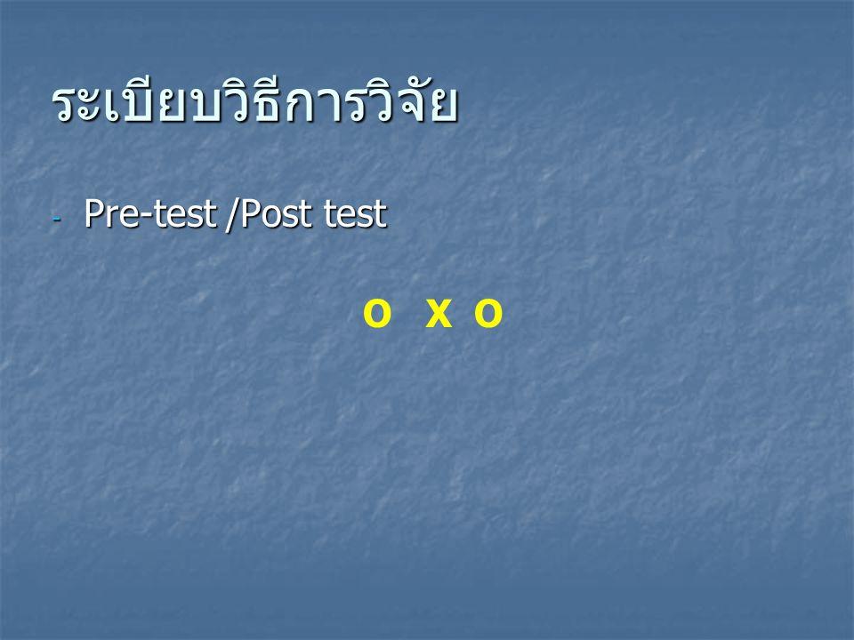ระเบียบวิธีการวิจัย - Pre-test /Post test O X O