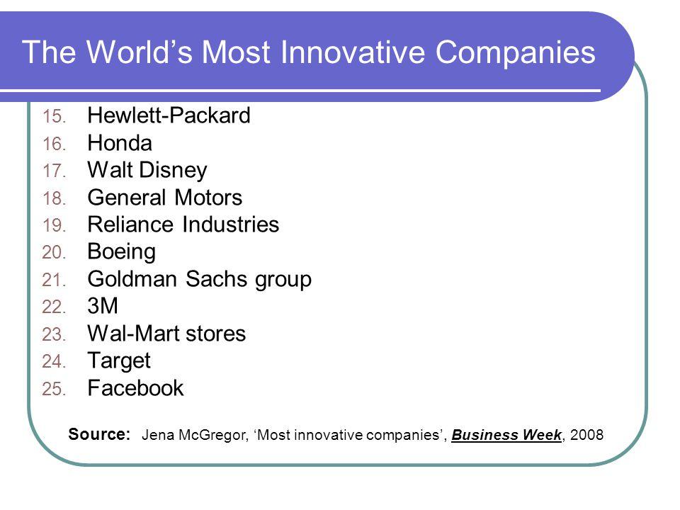 15. Hewlett-Packard 16. Honda 17. Walt Disney 18. General Motors 19. Reliance Industries 20. Boeing 21. Goldman Sachs group 22. 3M 23. Wal-Mart stores