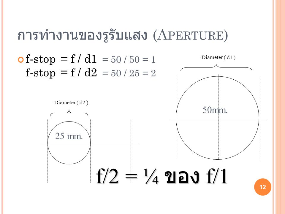 การทำงานของรูรับแสง (A PERTURE ) f-stop = f / d1 = 50 / 50 = 1 f-stop = f / d2 = 50 / 25 = 2 12 Diameter ( d1 ) Diameter ( d2 ) 50mm. 25 mm. f/2 = ¼ ข