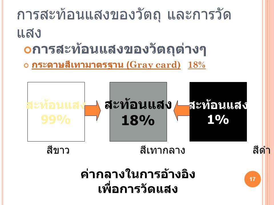การสะท้อนแสงของวัตถุ และการวัด แสง การสะท้อนแสงของวัตถุต่างๆ กระดาษสีเทามาตรฐาน (Gray card)18% 17 สะท้อนแสง 99% สะท้อนแสง 1% สะท้อนแสง 18% ค่ากลางในกา