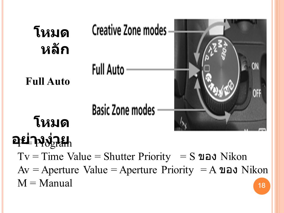 18 โหมด หลัก Full Auto โหมด อย่างง่าย P = Program Tv = Time Value = Shutter Priority = S ของ Nikon Av = Aperture Value = Aperture Priority = A ของ Nikon M = Manual 18