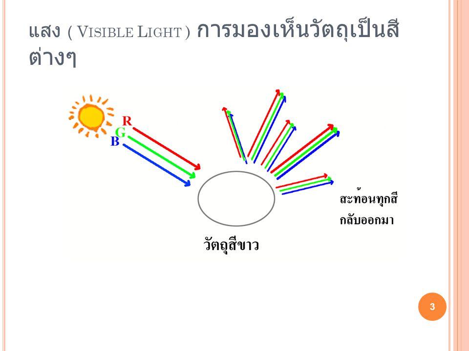 แสง ( V ISIBLE L IGHT ) การมองเห็นวัตถุเป็นสี ต่างๆ 3