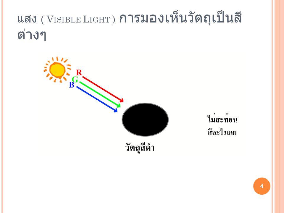 อุณหภูมิสี C OLOR T EMPERATURE มีหน่วยวัดเป็นเคลวิน °K = องศาเซลเซียส + 273 เผาโลหะดำ ให้ร้อน 3000 องศาเซลเซียส จะได้อุณหภูมิสีที่ 3273 เคล วิน 5