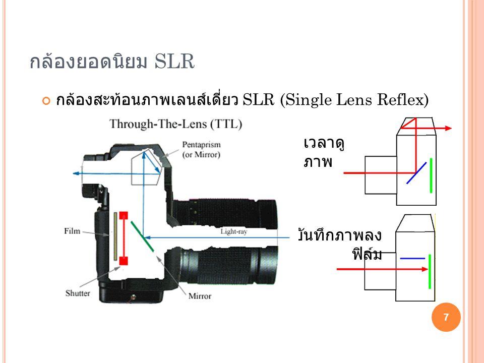 กล้องยอดนิยม SLR กล้องสะท้อนภาพเลนส์เดี่ยว SLR (Single Lens Reflex) 7 เวลาดู ภาพ บันทึกภาพลง ฟิล์ม