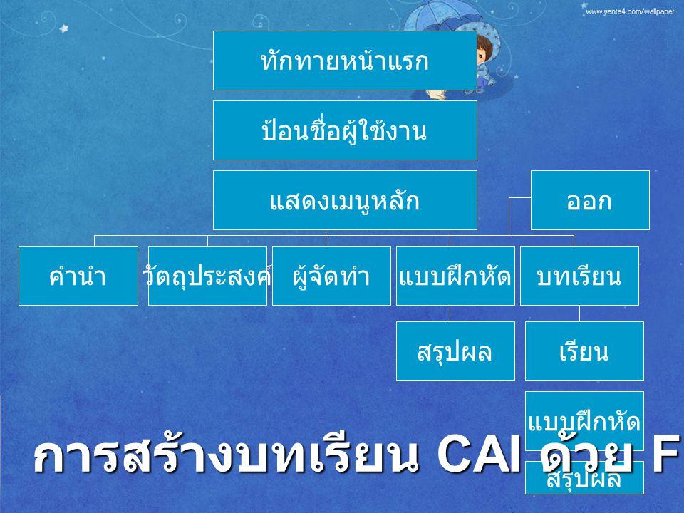 คำสั่งสำหรับการทำ CAI ด้วย Flash เบื้องต้น คำสั่ง gotoAndPlay คำสั่ง gotoAndPlay รูปแบบการใช้ gotoAndPlay( Scene ,frame); รูปแบบการใช้ gotoAndPlay( Scene ,frame); คุณสมบัติใช้ในการความคุมการทำงานของ timeline ควบคุมการทำงานของปุ่ม คุณสมบัติใช้ในการความคุมการทำงานของ timeline ควบคุมการทำงานของปุ่ม คำสั่ง gotoAndStop คำสั่ง gotoAndStop รูปแบบการใช้ gotoAndStop( Scene ,frame); รูปแบบการใช้ gotoAndStop( Scene ,frame); คุณสมบัติใช้ในการความคุมการทำงานของ timeline ควบคุมการทำงานของปุ่มแต่จะหยุดที่ frame ที่ระบุ เอาไว้ คุณสมบัติใช้ในการความคุมการทำงานของ timeline ควบคุมการทำงานของปุ่มแต่จะหยุดที่ frame ที่ระบุ เอาไว้